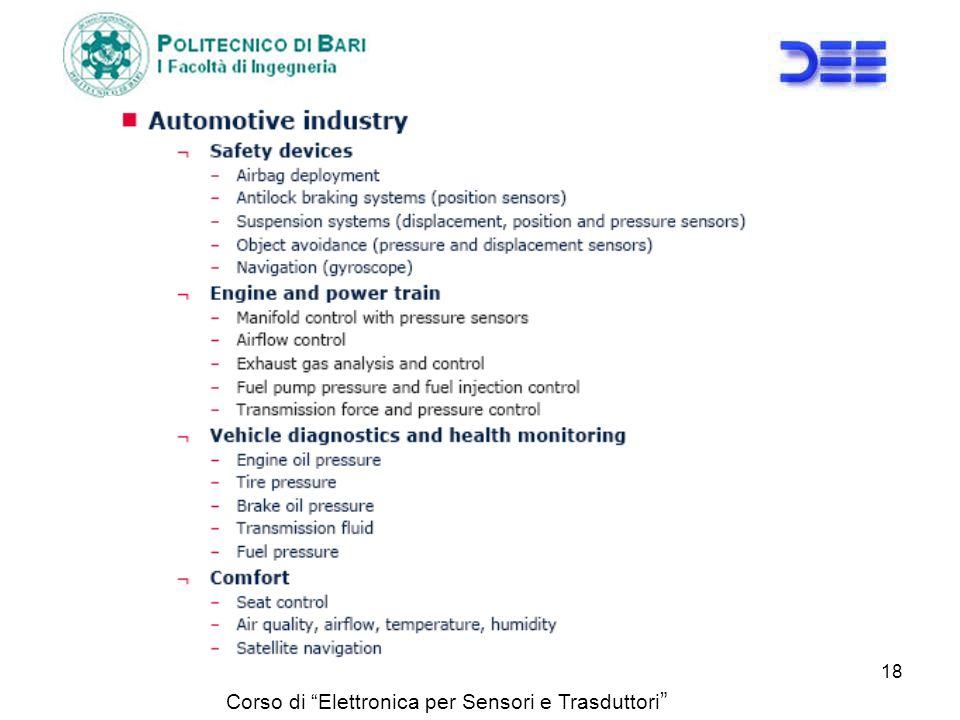 Corso di Elettronica per Sensori e Trasduttori 18