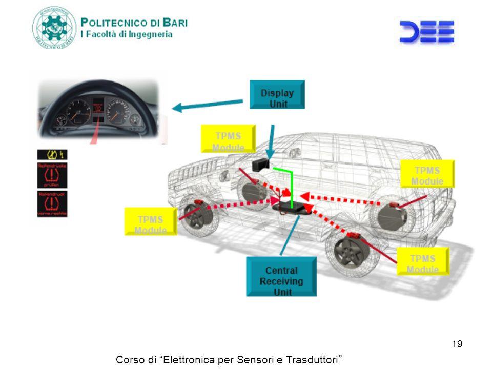 Corso di Elettronica per Sensori e Trasduttori 19