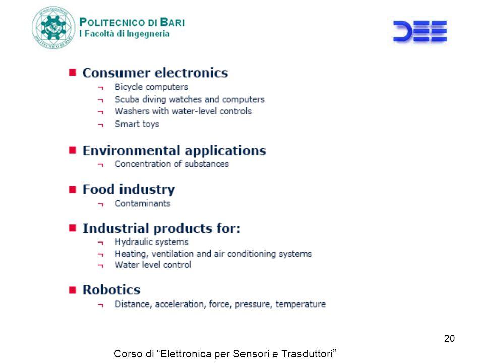 Corso di Elettronica per Sensori e Trasduttori 20