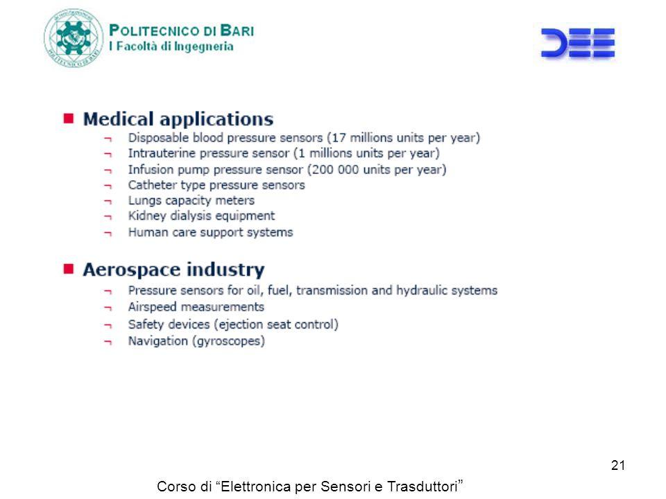 Corso di Elettronica per Sensori e Trasduttori 21
