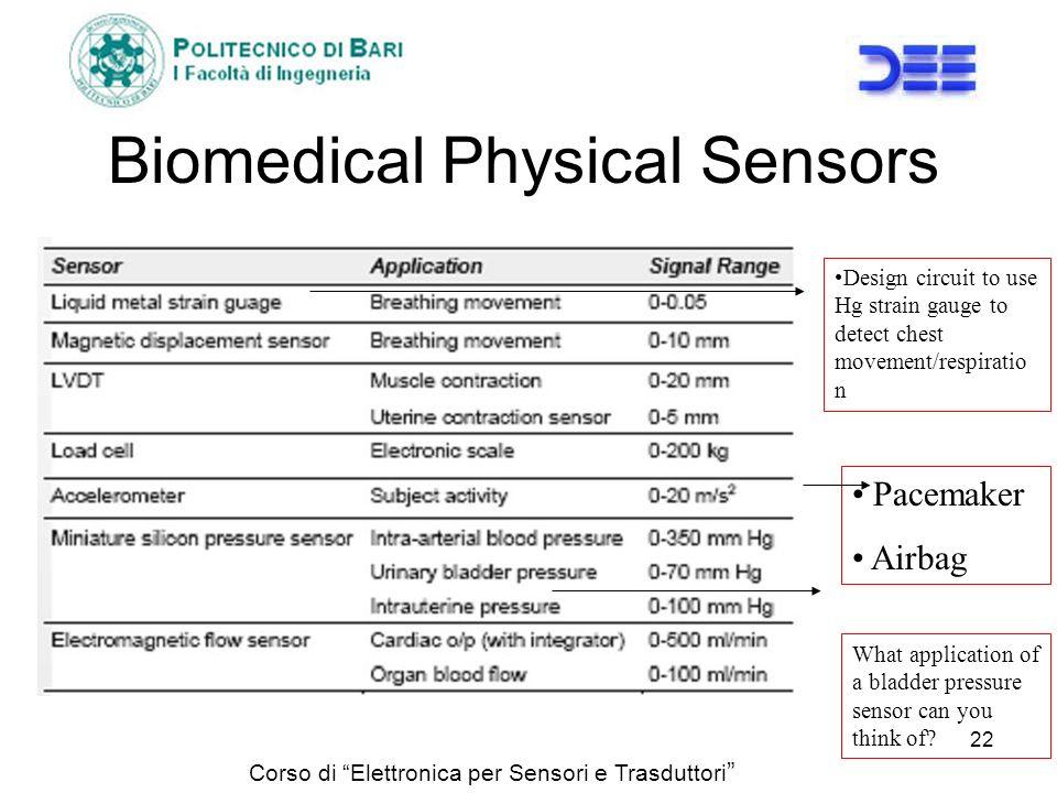 Corso di Elettronica per Sensori e Trasduttori Biomedical Physical Sensors Pacemaker Airbag Design circuit to use Hg strain gauge to detect chest move
