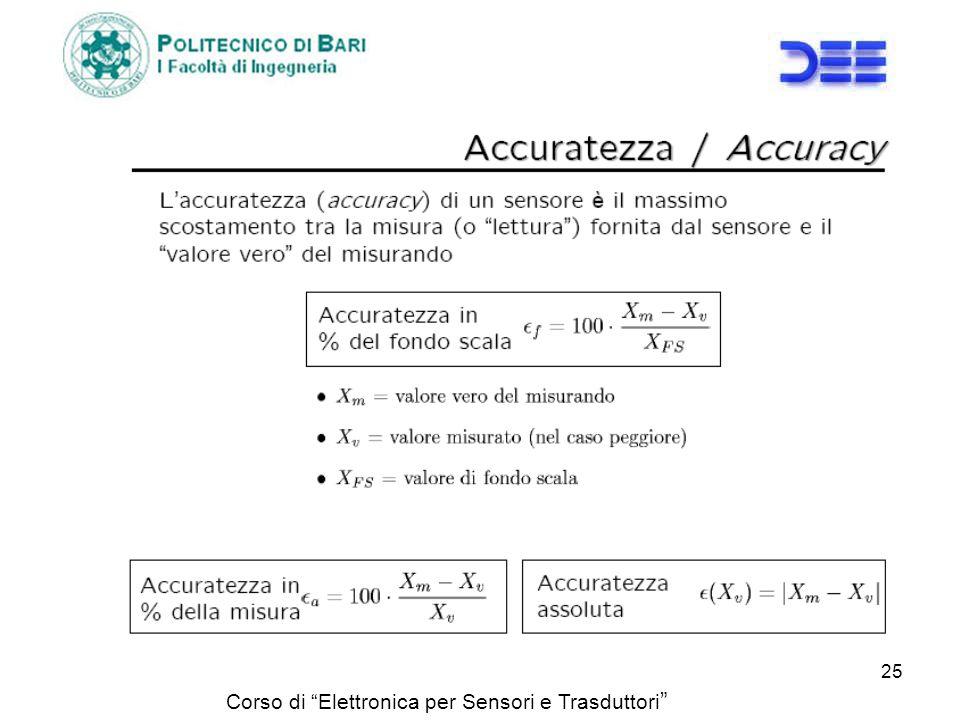 Corso di Elettronica per Sensori e Trasduttori 25