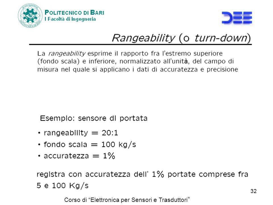 Corso di Elettronica per Sensori e Trasduttori 32