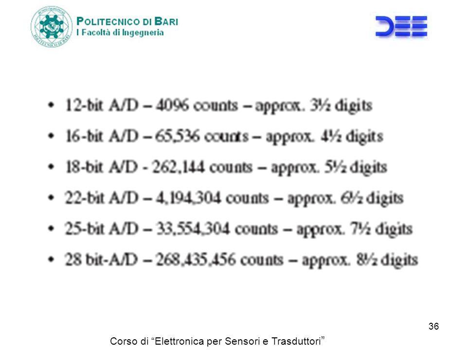 Corso di Elettronica per Sensori e Trasduttori 36