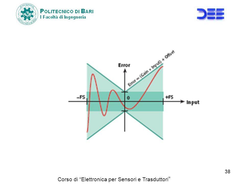 Corso di Elettronica per Sensori e Trasduttori 38