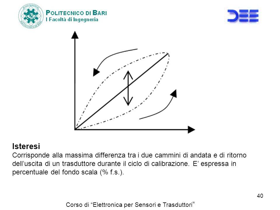 Corso di Elettronica per Sensori e Trasduttori Isteresi Corrisponde alla massima differenza tra i due cammini di andata e di ritorno delluscita di un
