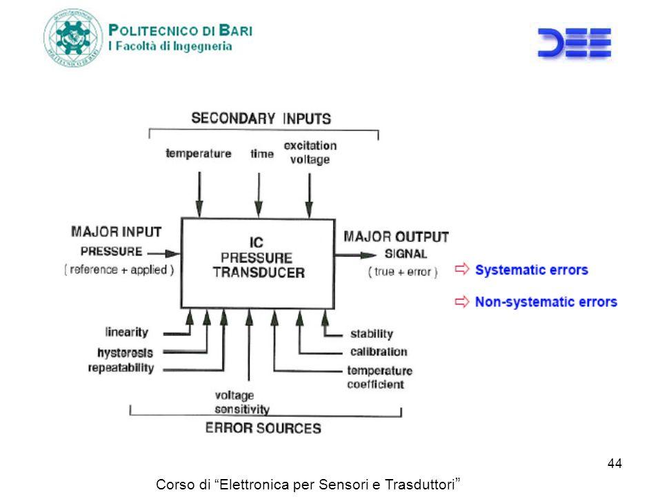 Corso di Elettronica per Sensori e Trasduttori 44
