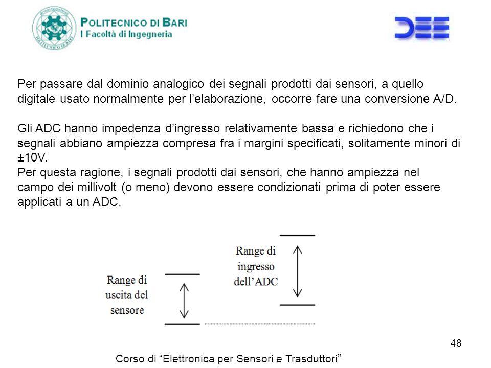 Corso di Elettronica per Sensori e Trasduttori Per passare dal dominio analogico dei segnali prodotti dai sensori, a quello digitale usato normalmente