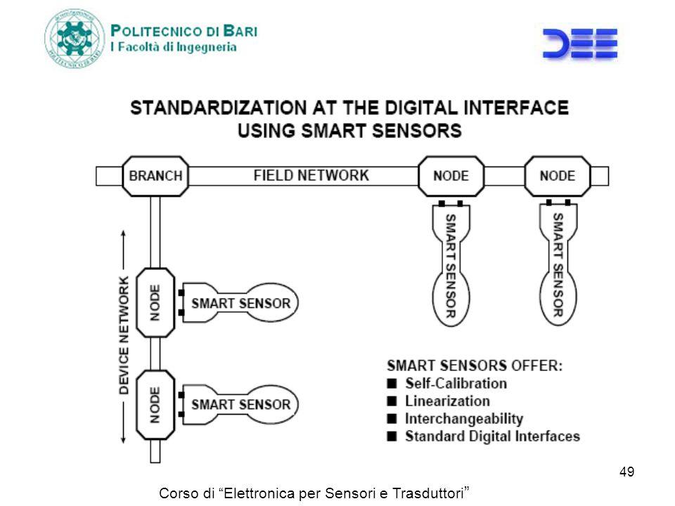 Corso di Elettronica per Sensori e Trasduttori 49