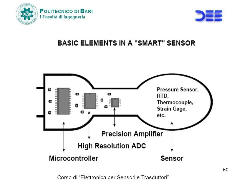 Corso di Elettronica per Sensori e Trasduttori 50
