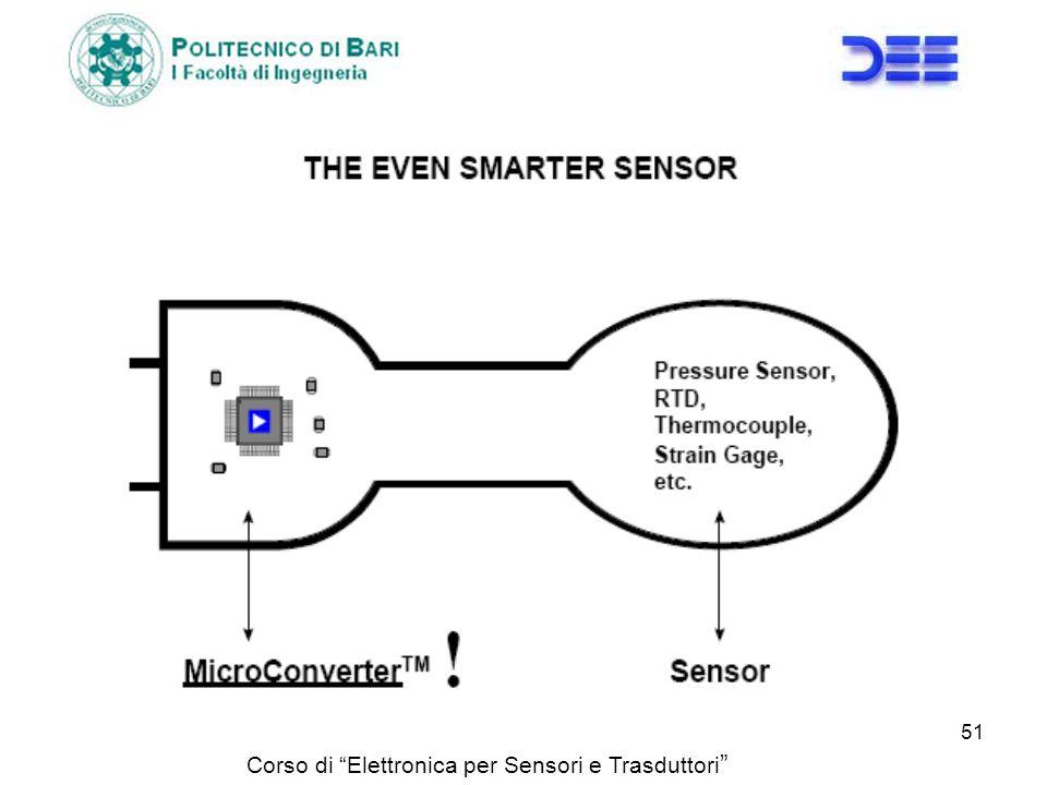 Corso di Elettronica per Sensori e Trasduttori 51