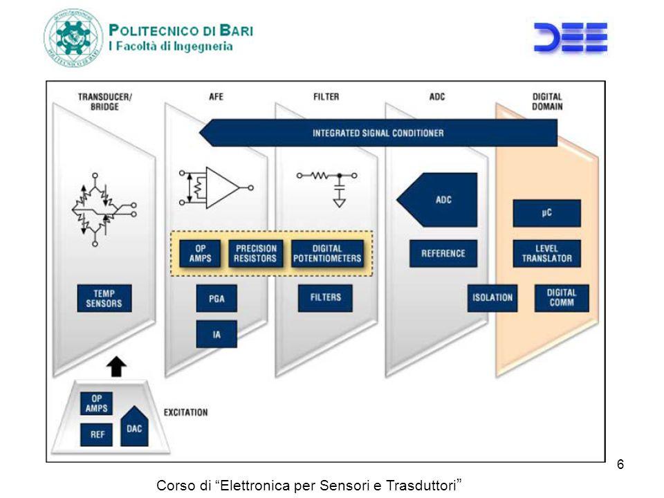 Corso di Elettronica per Sensori e Trasduttori 6
