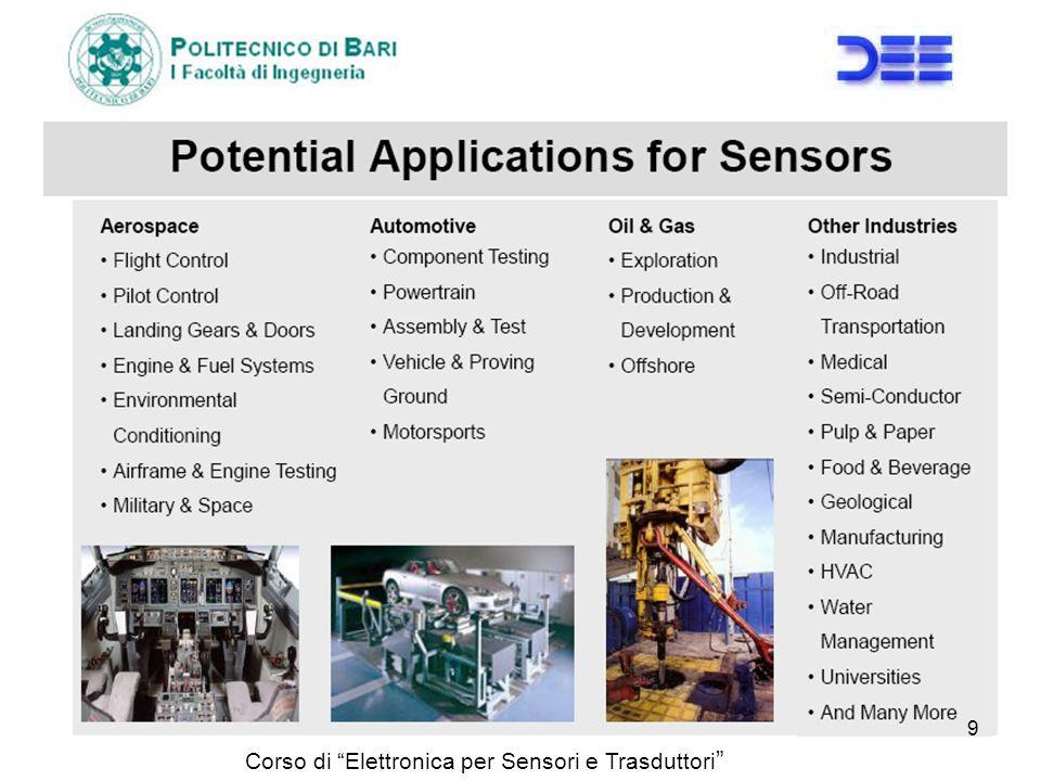 Corso di Elettronica per Sensori e Trasduttori 9