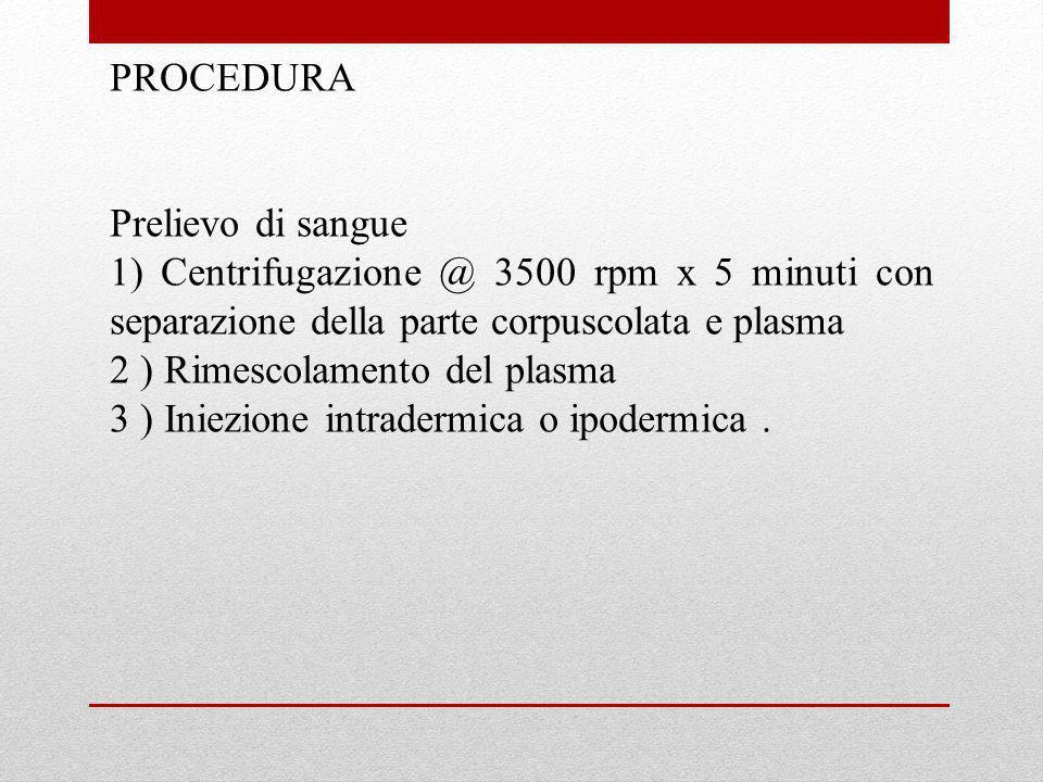 PROCEDURA Prelievo di sangue 1) Centrifugazione @ 3500 rpm x 5 minuti con separazione della parte corpuscolata e plasma 2 ) Rimescolamento del plasma