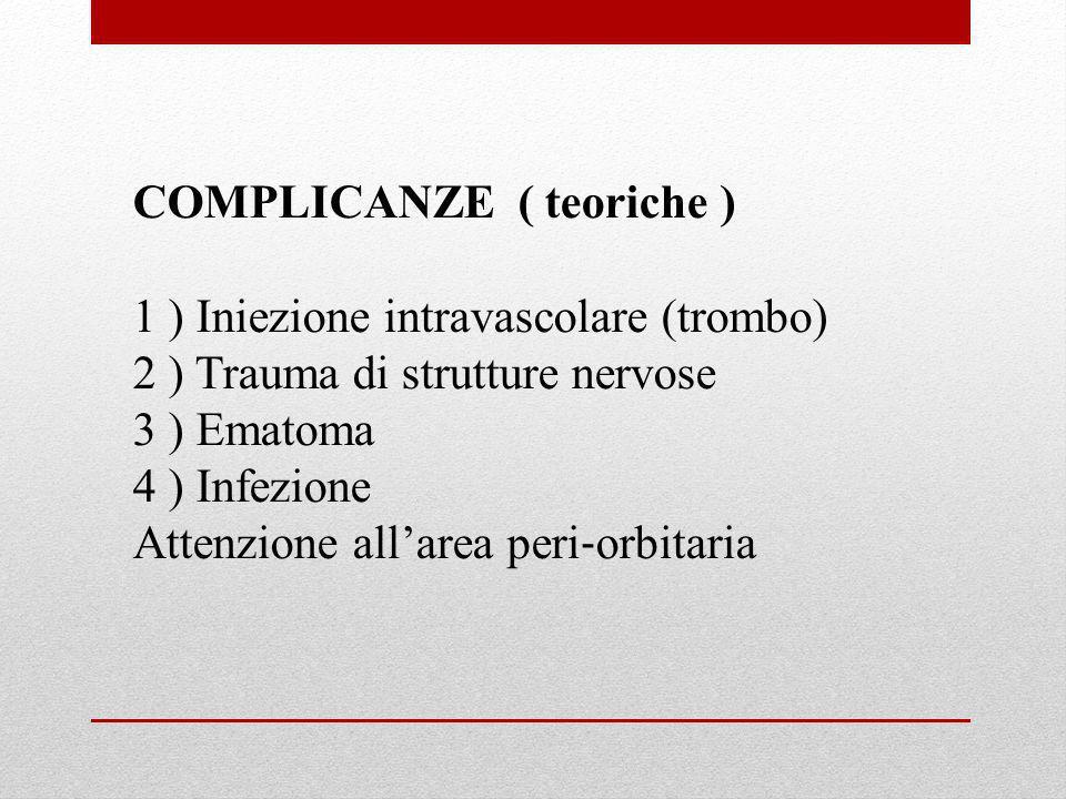 COMPLICANZE ( teoriche ) 1 ) Iniezione intravascolare (trombo) 2 ) Trauma di strutture nervose 3 ) Ematoma 4 ) Infezione Attenzione allarea peri orbit