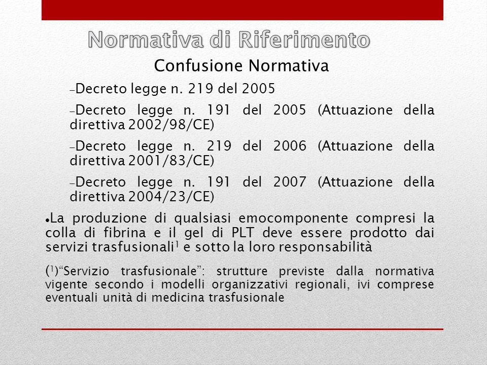 Confusione Normativa Decreto legge n. 219 del 2005 Decreto legge n. 191 del 2005 (Attuazione della direttiva 2002/98/CE) Decreto legge n. 219 del 2006