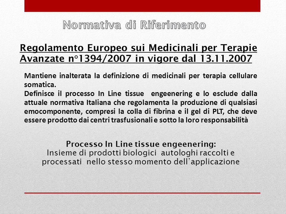 Regolamento Europeo sui Medicinali per Terapie Avanzate n°1394/2007 in vigore dal 13.11.2007 Mantiene inalterata la definizione di medicinali per tera