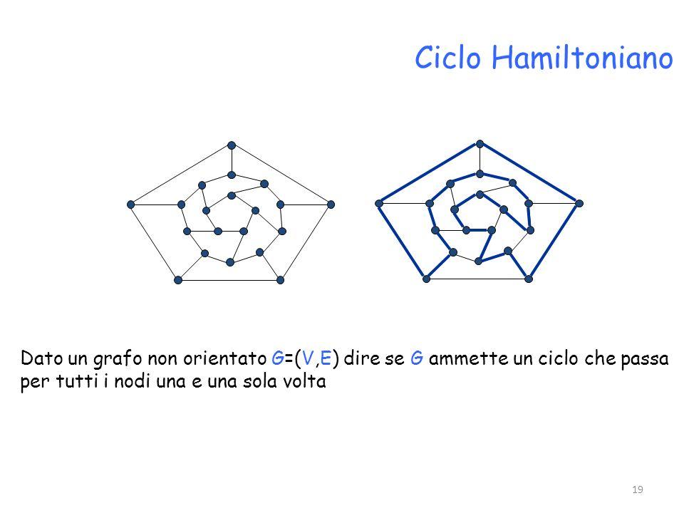 Ciclo Hamiltoniano Dato un grafo non orientato G=(V,E) dire se G ammette un ciclo che passa per tutti i nodi una e una sola volta 19