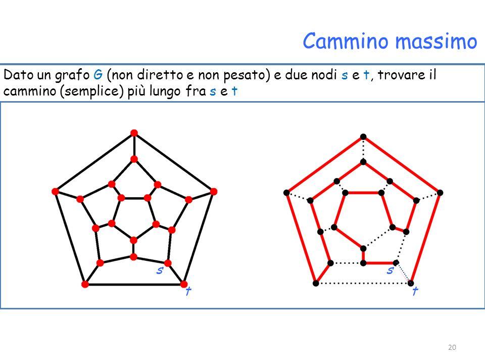 Cammino massimo Dato un grafo G (non diretto e non pesato) e due nodi s e t, trovare il cammino (semplice) più lungo fra s e t s t s t 20