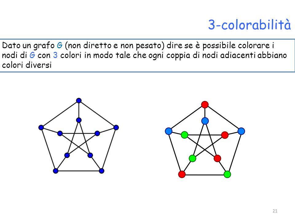 3-colorabilità Dato un grafo G (non diretto e non pesato) dire se è possibile colorare i nodi di G con 3 colori in modo tale che ogni coppia di nodi a
