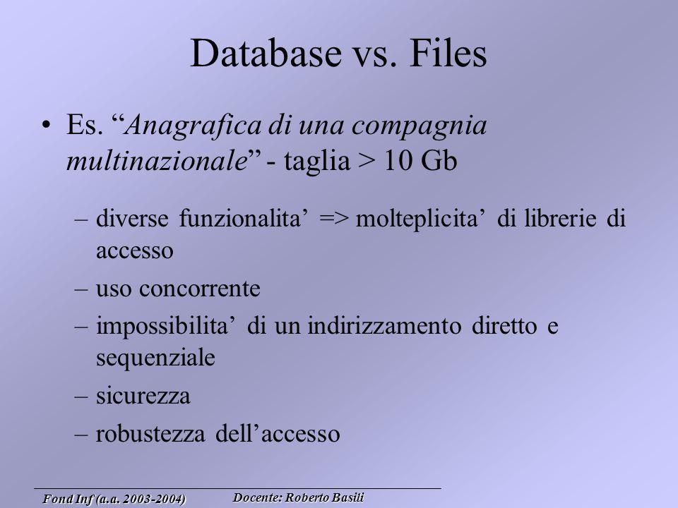 Docente: Roberto Basili Fond Inf (a.a. 2003-2004) Database vs.
