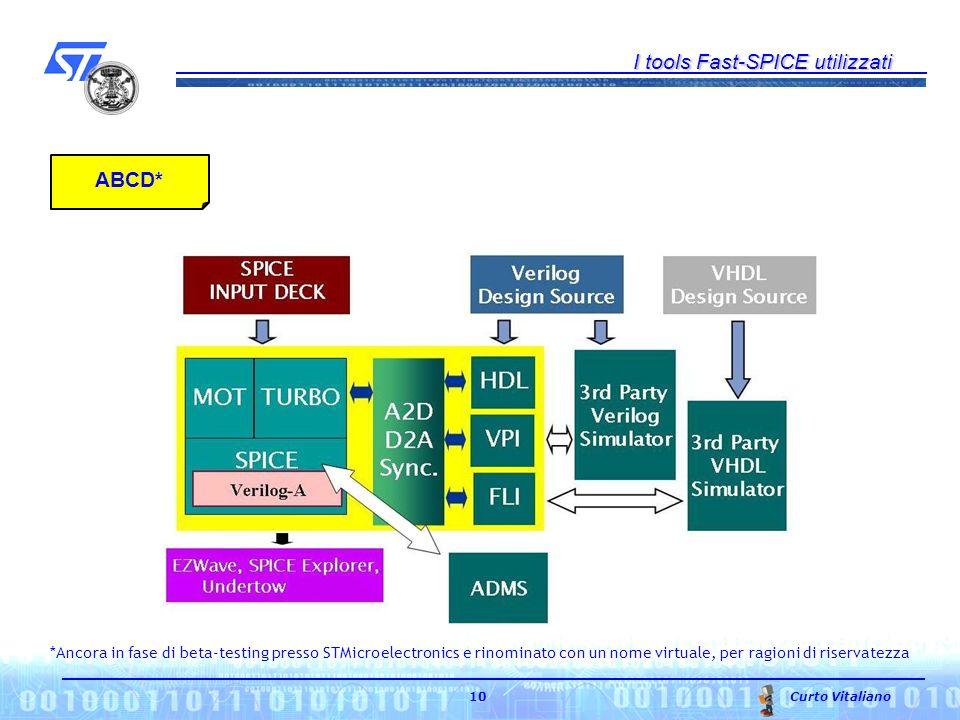 I tools Fast-SPICE utilizzati Curto Vitaliano 10 ABCD* *Ancora in fase di beta-testing presso STMicroelectronics e rinominato con un nome virtuale, per ragioni di riservatezza