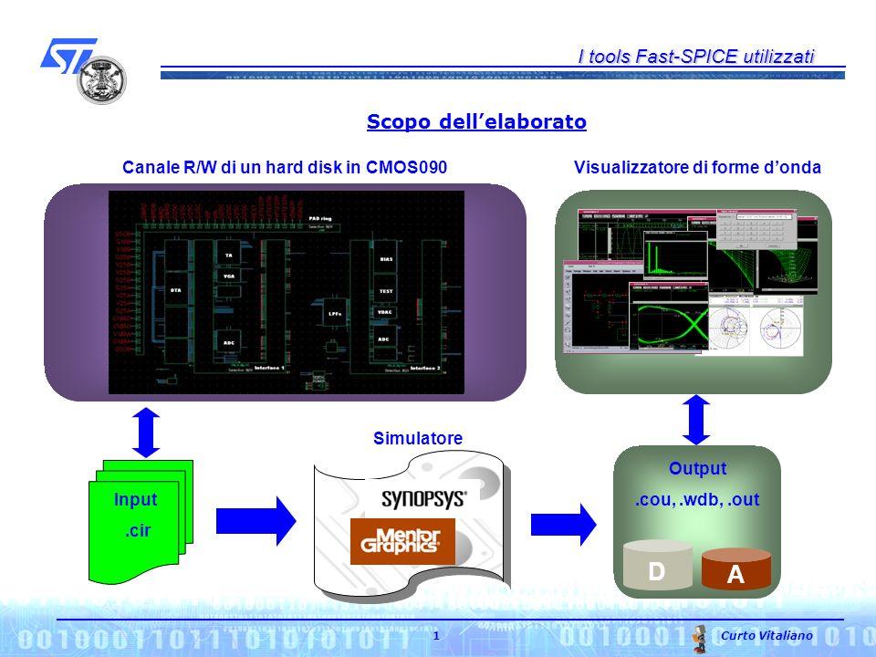 I tools Fast-SPICE utilizzati Curto Vitaliano 1 Scopo dellelaborato Output.cou,.wdb,.out Input.cir Visualizzatore di forme donda D A Canale R/W di un hard disk in CMOS090 Simulatore