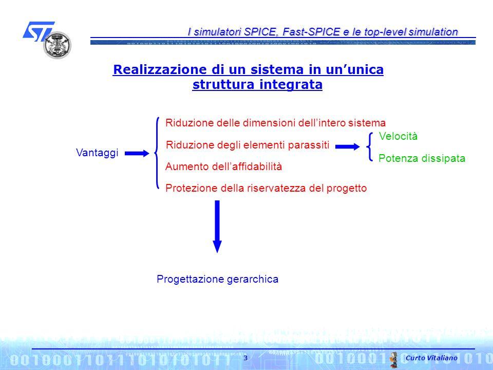 Curto Vitaliano 4 I simulatori SPICE, Fast-SPICE e le top-level simulation Progettazione gerarchica Dettaglio e controllo Top-Down Bottom-Up Riuso Approccio meet-in-the-middle