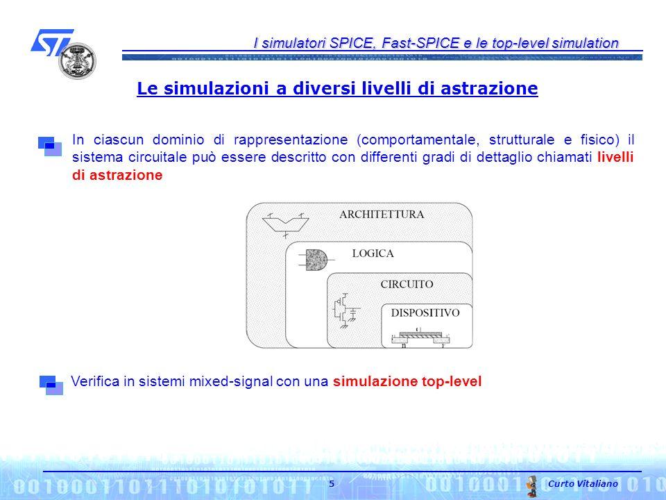 Descrizione del test-case e delle esecuzioni dei tools Curto Vitaliano 16 HSIM ® Operazioni eseguite Aggiunta di linee di comando in.cir.param HSIMOUTPUT=out.param hsimalloweddv=0.1.param hsimvdd=2.5.param hsimanalog=1 hsimtaumax=200n.param hsimspeed=3.param hsimrmin=0.09.hsimparam subckt=rtfe_dt_analog_10_ta_schematic hsimanalog=1.5 hsimspeed=5.hsimparam subckt=rtfe_dt_analog_10_vga_schematic hsimanalog=1.5 hsimspeed=5.hsimparam subckt=rtfe_dt_analog_10_adc_schematic hsimanalog=1.5 hsimspeed=5.hsimparam subckt=rtfe_dt_analog_10_test_schematic hsimanalog=1.5 hsimspeed=5.hsimparam subckt=rtfe_dt_analog_10_lpf_schematic hsimanalog=1.5 hsimspeed=5.hsimparam subckt=rtfe_dt_analog_10_bias_schematic hsimanalog=1.5 hsimspeed=5.hsimparam subckt=rtfe_dt_analog_10_dta_synth_schematich hsimanalog=1.5 hsimspeed=5