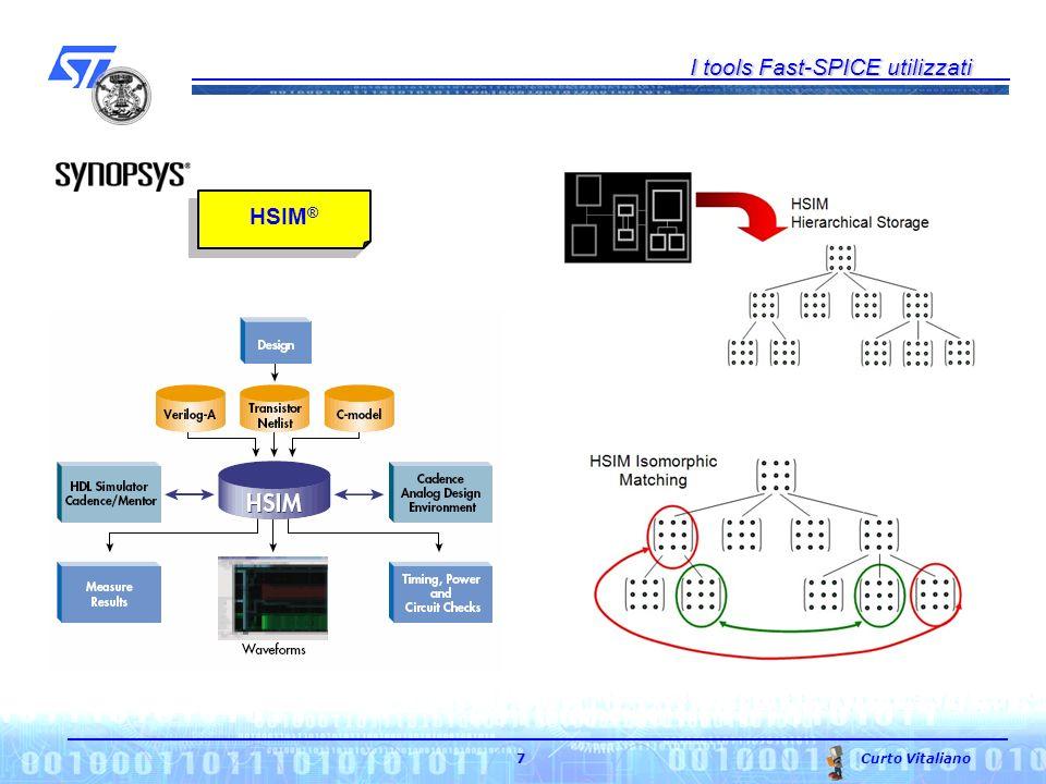 Descrizione del test-case e delle esecuzioni dei tools Curto Vitaliano 18 ABCD* Aggiunta di linee di comando Operazioni eseguite.OPTION ABCD xtopanalog.xta0 ENGINE=3.OPTION ABCD xtopanalog.xadc0 ENGINE=3.OPTION ABCD xtopanalog.lpf2 ENGINE=3.OPTION ABCD xtopanalog.mra0 ENGINE=3.OPTION ABCD xtopanalog.vga0 ENGINE=3.OPTION ABCD xtopanalog.xbias1 ENGINE=3.option v_supply=2.6.option bus_size=1000 *Ancora in fase di beta-testing presso STMicroelectronics