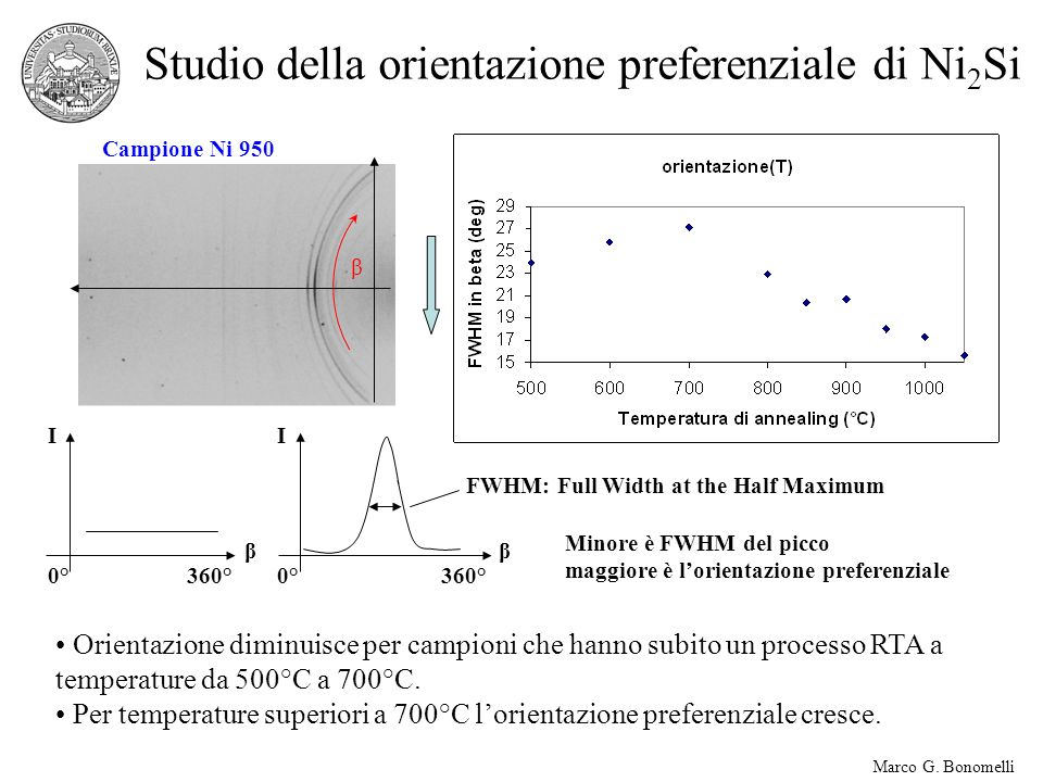Marco G. Bonomelli Studio della orientazione preferenziale di Ni 2 Si β Campione Ni 950 Orientazione diminuisce per campioni che hanno subito un proce