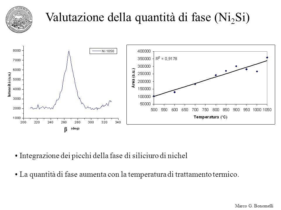 Marco G. Bonomelli Valutazione della quantità di fase (Ni 2 Si) Integrazione dei picchi della fase di siliciuro di nichel La quantità di fase aumenta