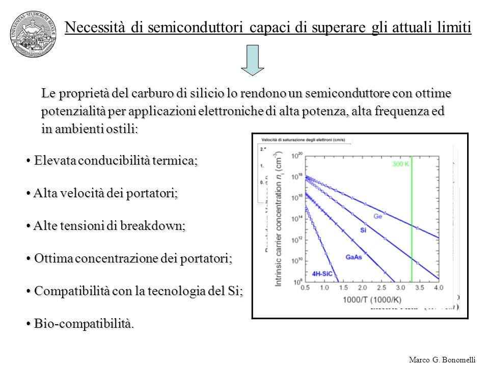 Le proprietà del carburo di silicio lo rendono un semiconduttore con ottime potenzialità per applicazioni elettroniche di alta potenza, alta frequenza