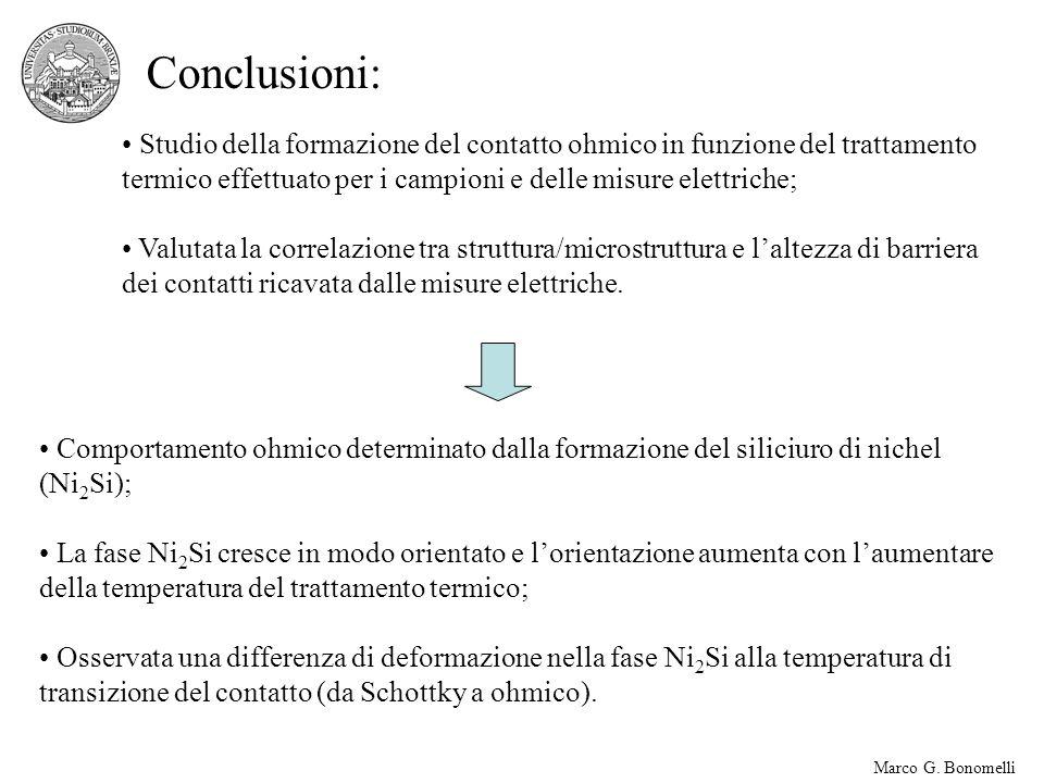 Marco G. Bonomelli Conclusioni: Comportamento ohmico determinato dalla formazione del siliciuro di nichel (Ni 2 Si); La fase Ni 2 Si cresce in modo or