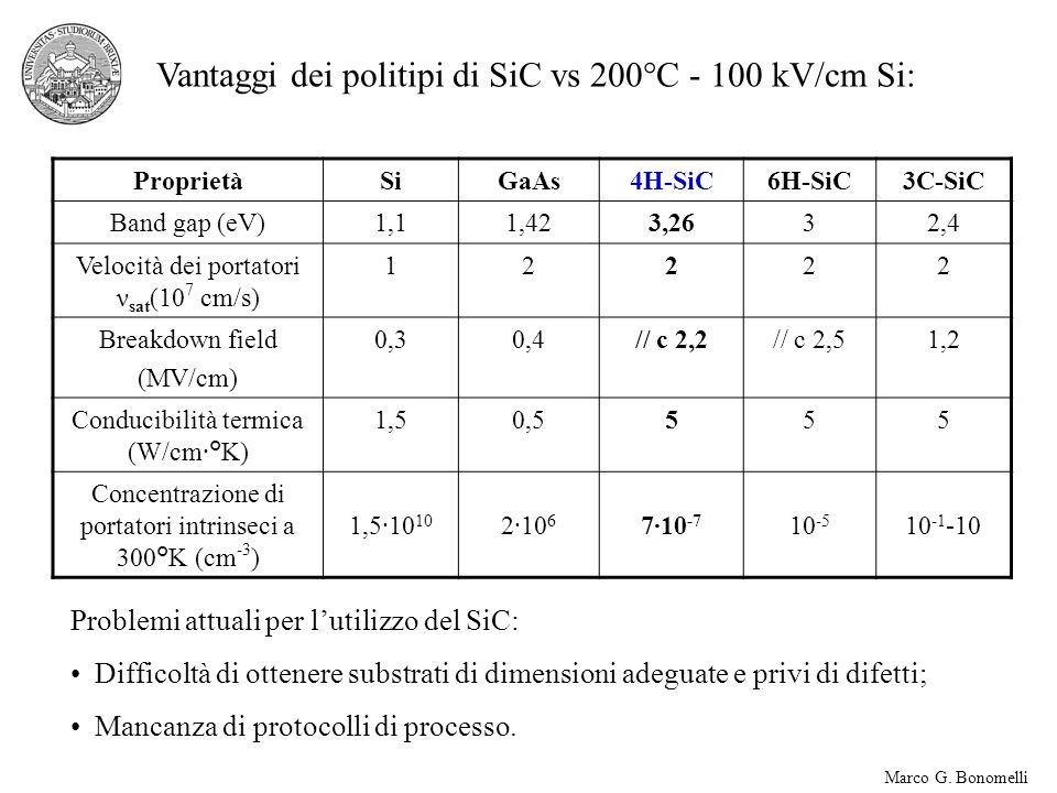 Marco G. Bonomelli Vantaggi dei politipi di SiC vs 200°C - 100 kV/cm Si: ProprietàSiGaAs4H-SiC6H-SiC3C-SiC Band gap (eV)1,11,423,2632,4 Velocità dei p