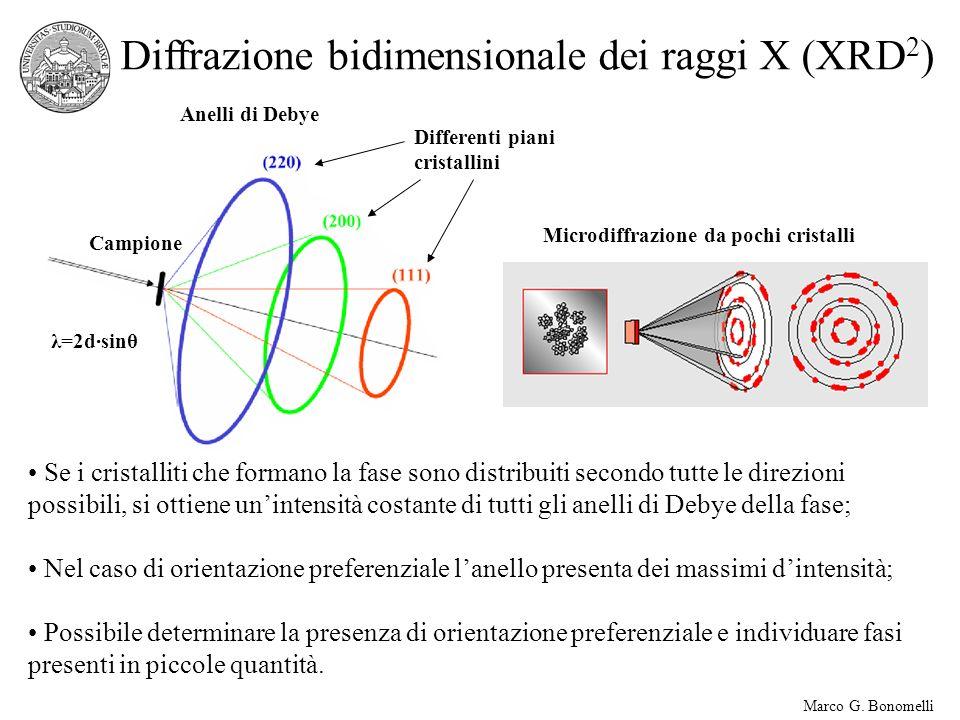 Marco G. Bonomelli Microdiffrazione da pochi cristalli Diffrazione bidimensionale dei raggi X (XRD 2 ) Anelli di Debye Campione λ=2d·sinθ Differenti p