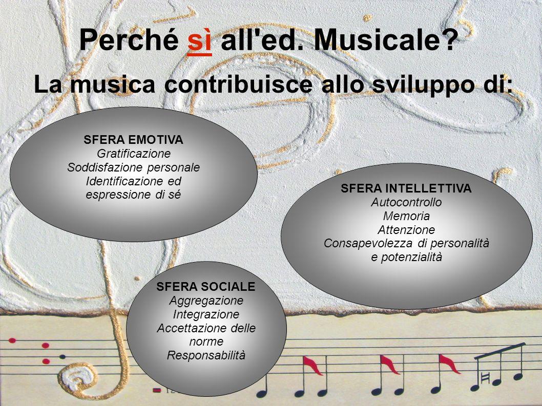 La musica contribuisce allo sviluppo di: Perché sì all'ed. Musicale? SFERA EMOTIVA Gratificazione Soddisfazione personale Identificazione ed espressio