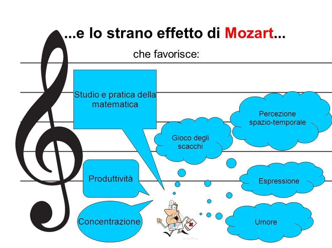 ...e lo strano effetto di Mozart... che favorisce: Concentrazione Produttività Studio e pratica della matematica Gioco degli scacchi Percezione spazio