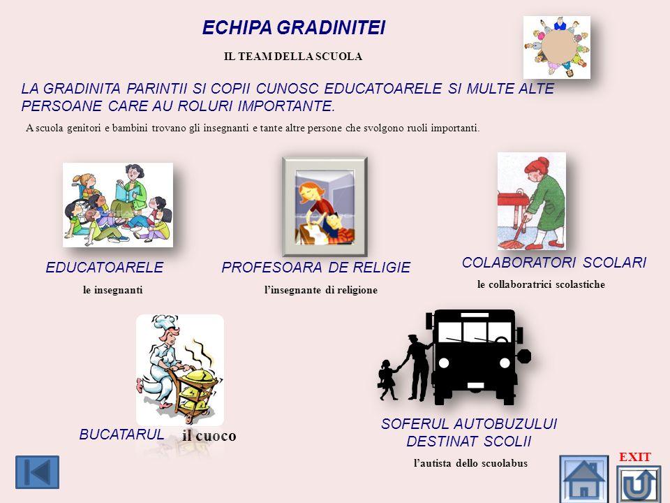 ECHIPA GRADINITEI IL TEAM DELLA SCUOLA LA GRADINITA PARINTII SI COPII CUNOSC EDUCATOARELE SI MULTE ALTE PERSOANE CARE AU ROLURI IMPORTANTE. A scuola g