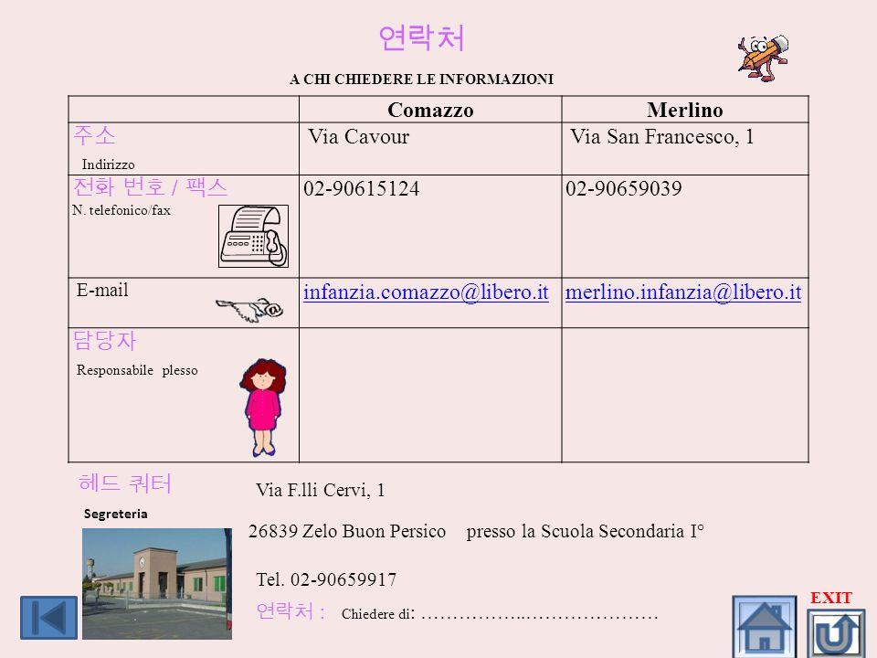 A CHI CHIEDERE LE INFORMAZIONI ComazzoMerlino Indirizzo Via Cavour Via San Francesco, 1 / N. telefonico/fax 02-9061512402-90659039 E-mail infanzia.com