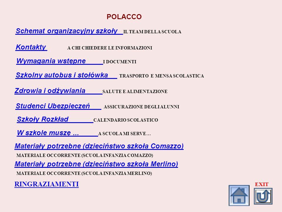 Schemat organizacyjny szkoły Schemat organizacyjny szkoły IL TEAM DELLA SCUOLA Kontakty Kontakty A CHI CHIEDERE LE INFORMAZIONI POLACCO Wymagania wstę