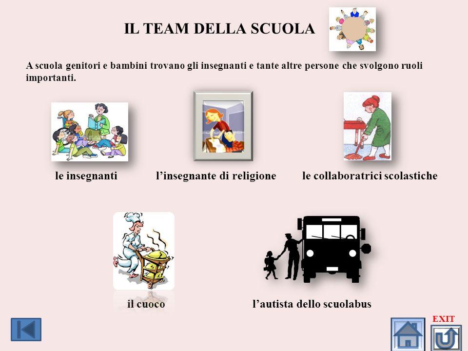 فريق المدرسة IL TEAM DELLA SCUOLA في المدرسة الآباءوالأطفال يجدون المعلمين وكثيرين غيرهم من الاشخاص الذين يقومون بأدوار هامة.
