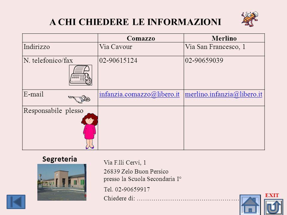 A quien preguntar informaciones A CHI CHIEDERE LE INFORMAZIONI ComazzoMerlino Indirizzo Via CavourVia San Francesco, 1 N.