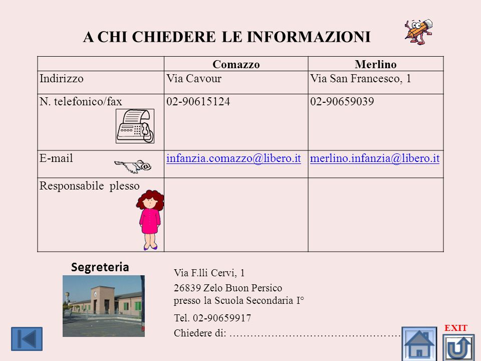 Ask informations to A CHI CHIEDERE LE INFORMAZIONI ComazzoMerlino Address Indirizzo Via CavourVia San Francesco, 1 Telephone number and fax N.