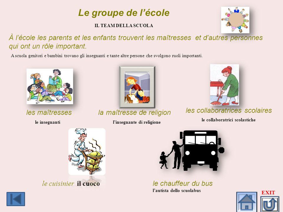 Le groupe de lécole IL TEAM DELLA SCUOLA À lécole les parents et les enfants trouvent les maîtresses et dautres personnes qui ont un rôle important. A
