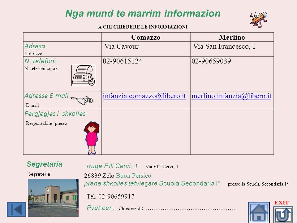 Nga mund te marrim informazion A CHI CHIEDERE LE INFORMAZIONI ComazzoMerlino Adresa Indirizzo Via Cavour Via San Francesco, 1 N. telefoni N. telefonic