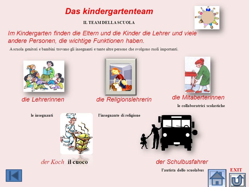 Das kindergartenteam IL TEAM DELLA SCUOLA Im Kindergarten finden die Eltern und die Kinder die Lehrer und viele andere Personen, die wichtige Funktion