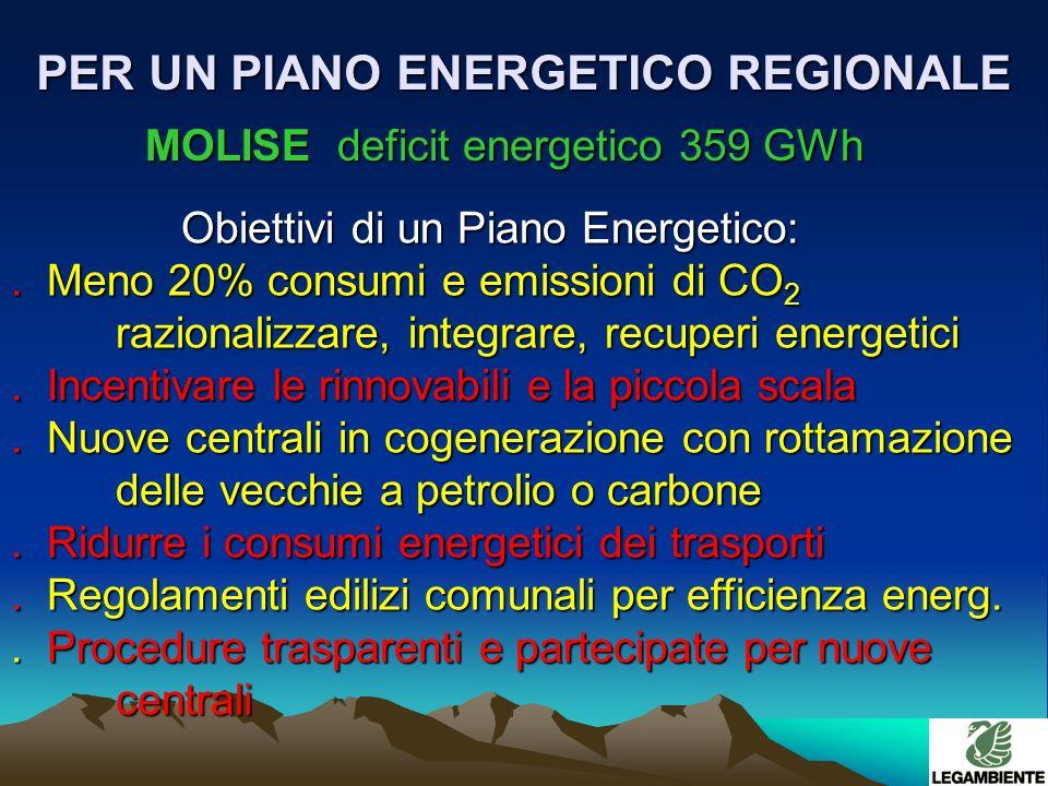 PER UN PIANO ENERGETICO REGIONALE MOLISE deficit energetico 359 GWh MOLISE deficit energetico 359 GWh Obiettivi di un Piano Energetico:.