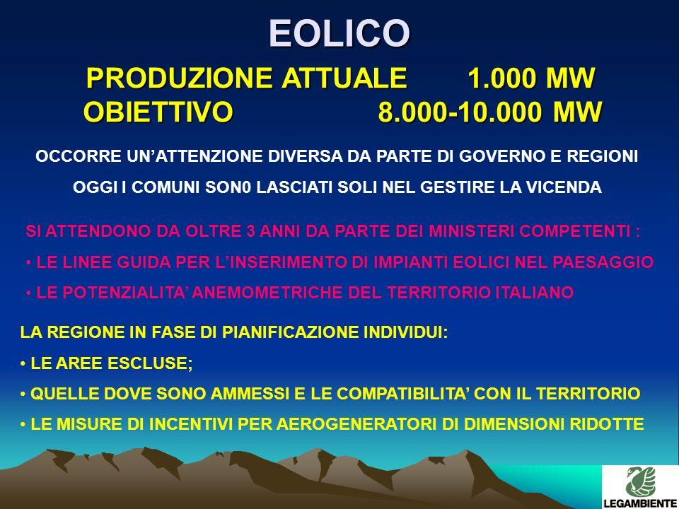 EOLICO PRODUZIONE ATTUALE 1.000 MW OBIETTIVO 8.000-10.000 MW PRODUZIONE ATTUALE 1.000 MW OBIETTIVO 8.000-10.000 MW OCCORRE UNATTENZIONE DIVERSA DA PARTE DI GOVERNO E REGIONI OGGI I COMUNI SON0 LASCIATI SOLI NEL GESTIRE LA VICENDA SI ATTENDONO DA OLTRE 3 ANNI DA PARTE DEI MINISTERI COMPETENTI : LE LINEE GUIDA PER LINSERIMENTO DI IMPIANTI EOLICI NEL PAESAGGIO LE POTENZIALITA ANEMOMETRICHE DEL TERRITORIO ITALIANO LA REGIONE IN FASE DI PIANIFICAZIONE INDIVIDUI: LE AREE ESCLUSE; QUELLE DOVE SONO AMMESSI E LE COMPATIBILITA CON IL TERRITORIO LE MISURE DI INCENTIVI PER AEROGENERATORI DI DIMENSIONI RIDOTTE
