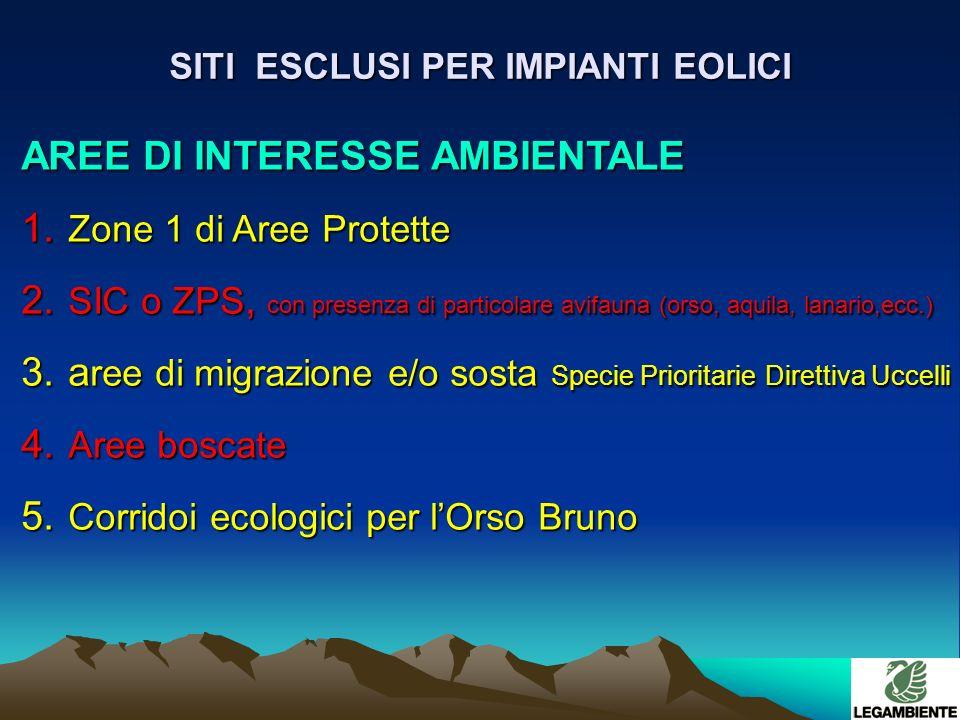 SITI ESCLUSI PER IMPIANTI EOLICI AREE DI INTERESSE AMBIENTALE 1.